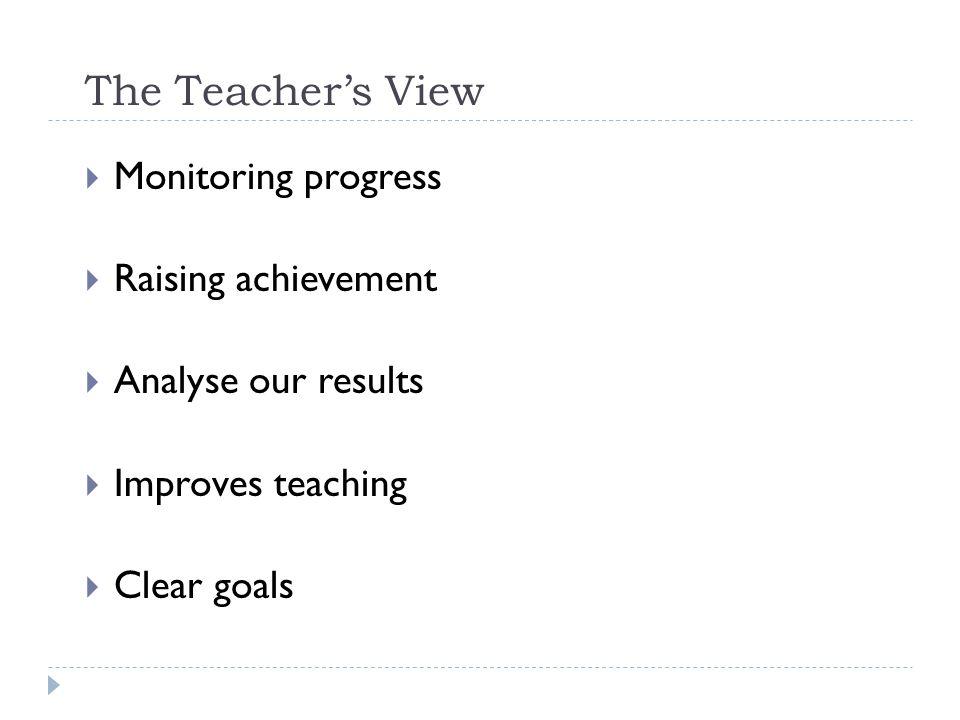 The Teacher's View Monitoring progress Raising achievement
