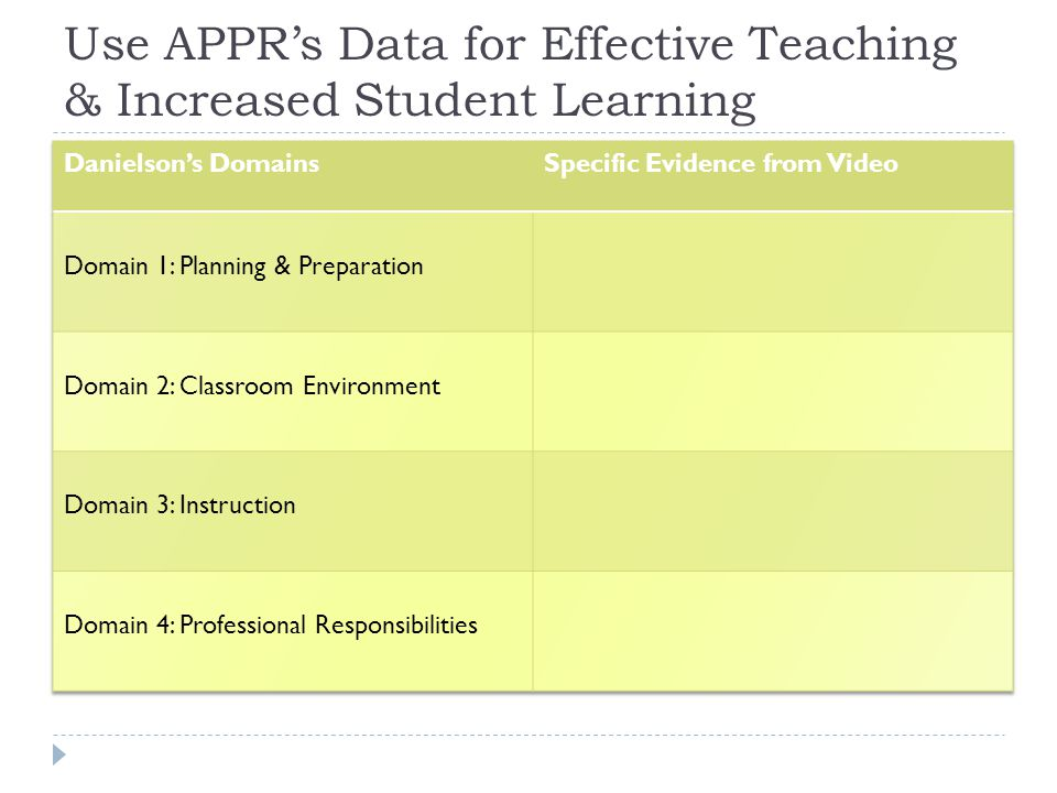 Use APPR's Data for Effective Teaching & Increased Student Learning