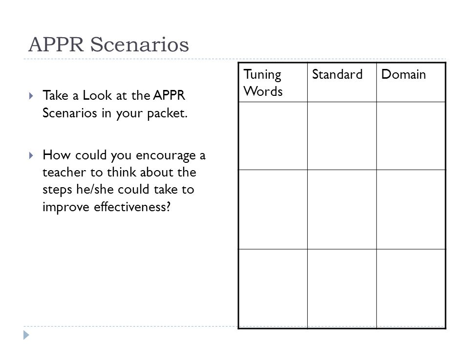 APPR Scenarios Take a Look at the APPR Scenarios in your packet.