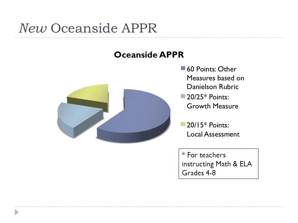 New Oceanside APPR * For teachers instructing Math & ELA Grades 4-8