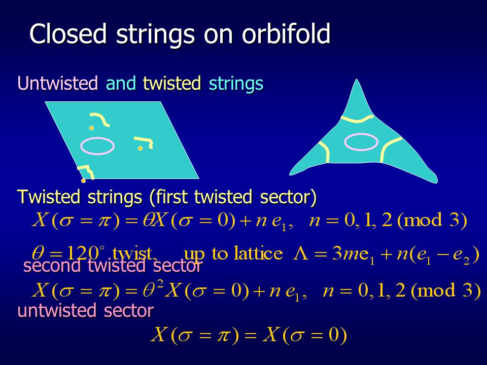 Closed strings on orbifold