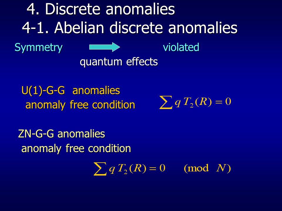 4. Discrete anomalies 4-1. Abelian discrete anomalies