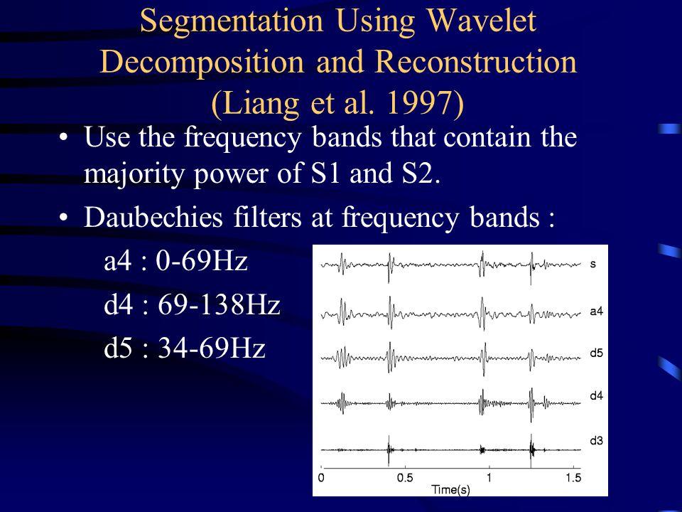 Segmentation Using Wavelet Decomposition and Reconstruction (Liang et al. 1997)