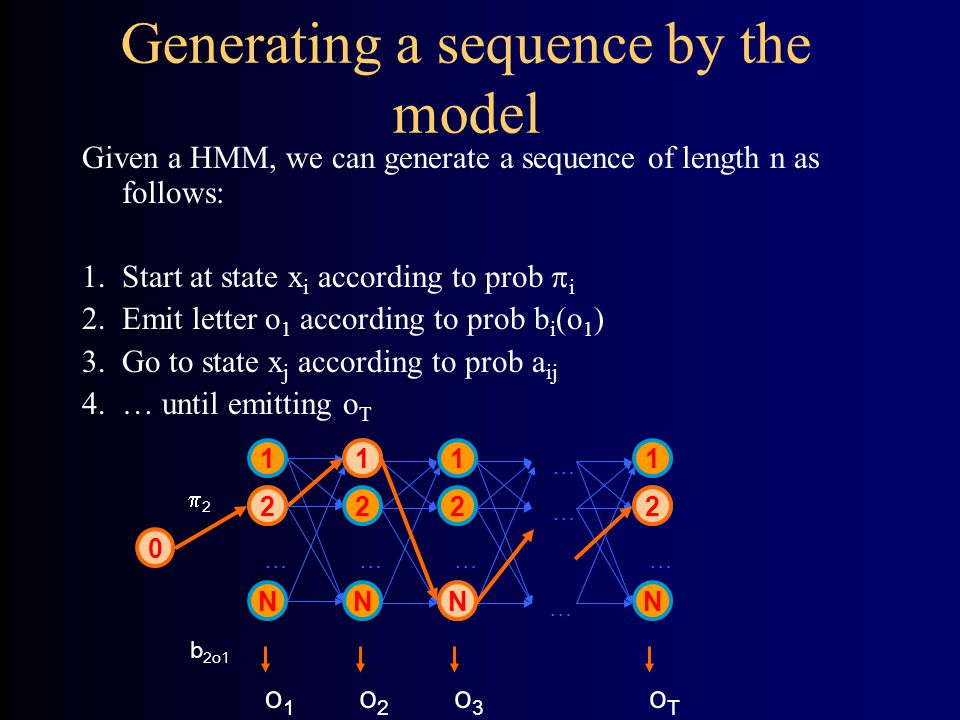 Generating a sequence by the model