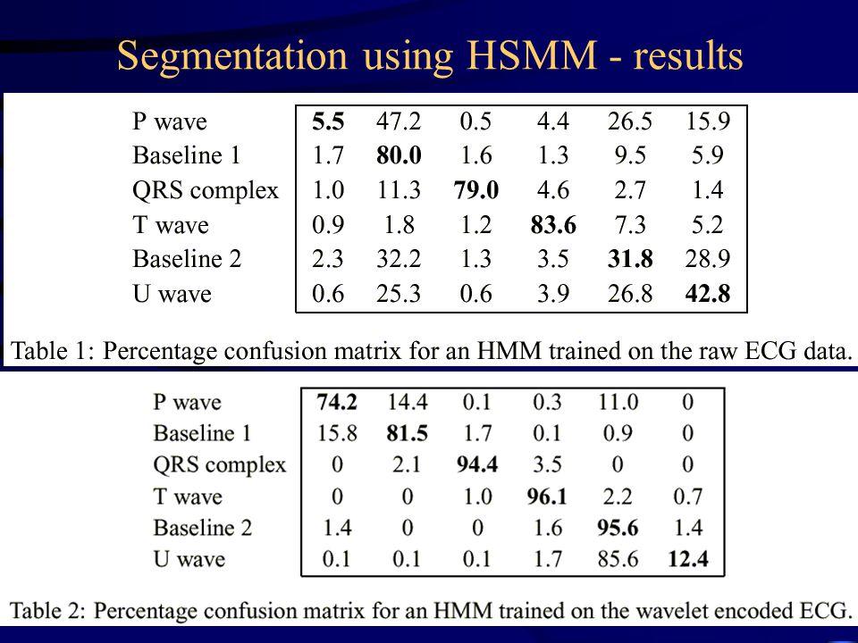 Segmentation using HSMM - results