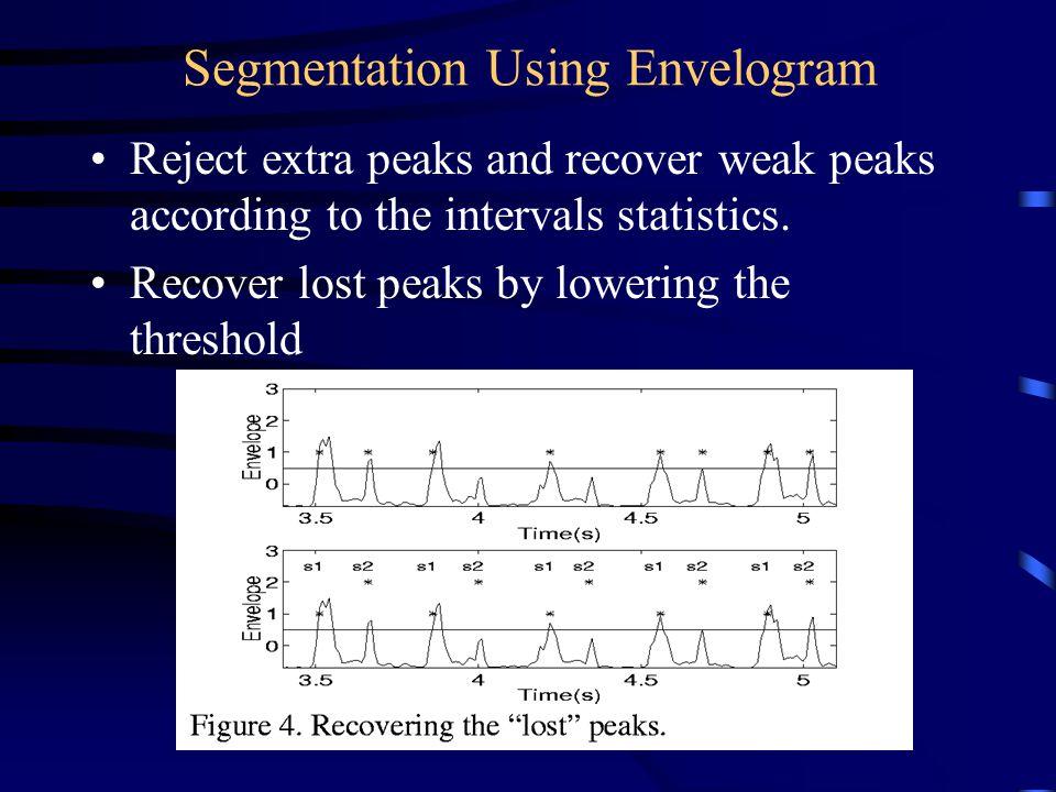 Segmentation Using Envelogram