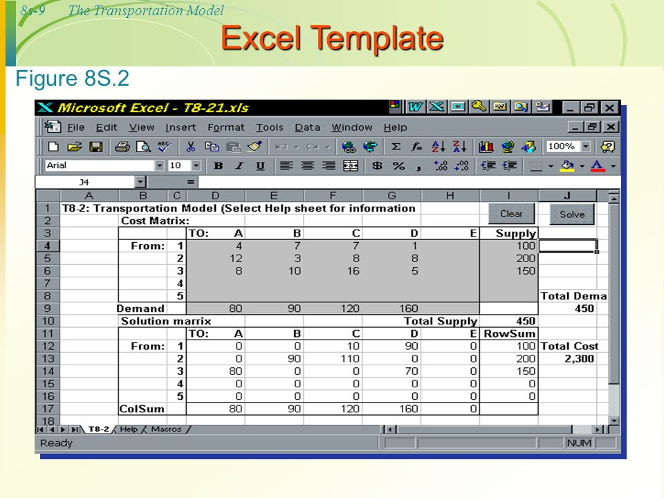 Excel Template Figure 8S.2