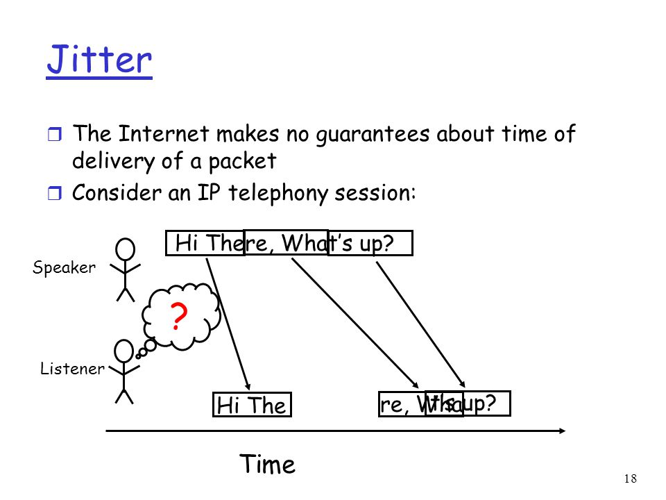Jitter The Internet makes no guarantees about time of delivery of a packet. Consider an IP telephony session: