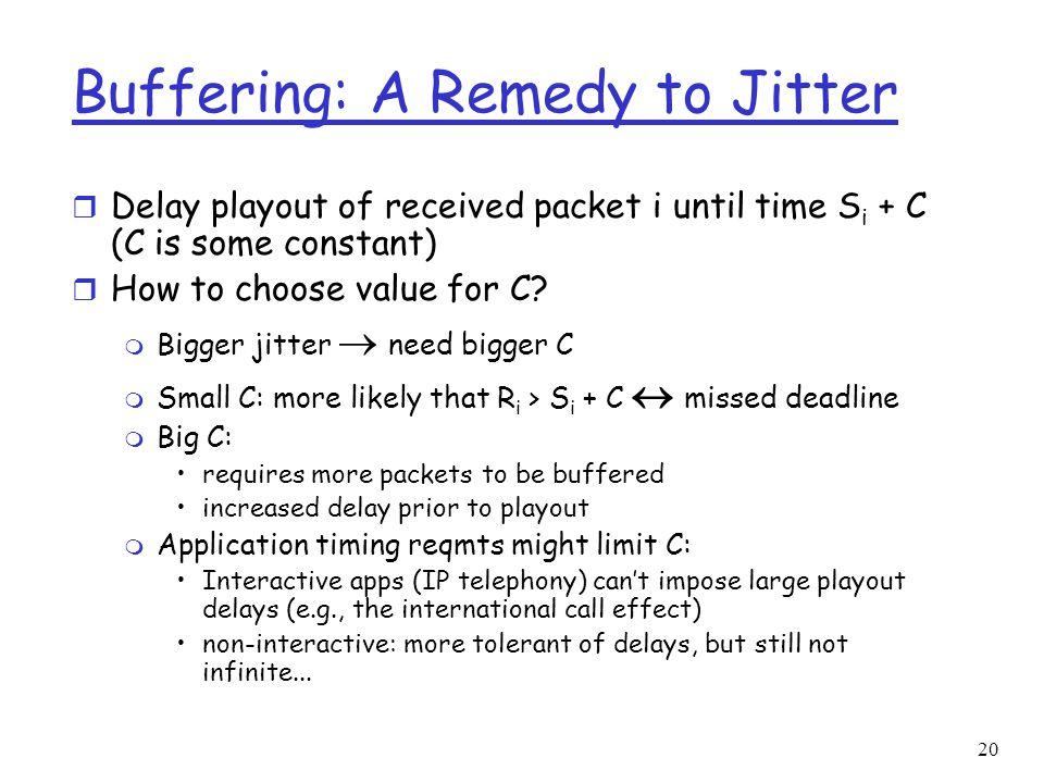 Buffering: A Remedy to Jitter