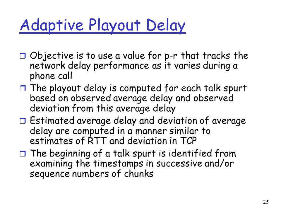 Adaptive Playout Delay