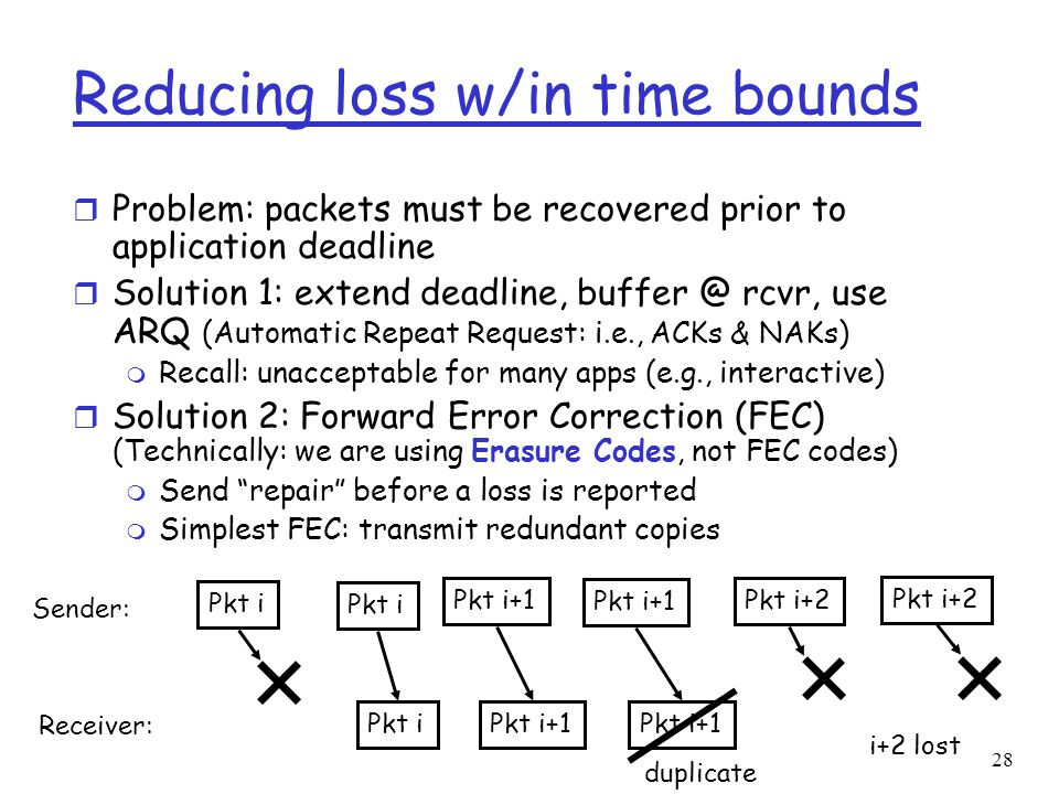 Reducing loss w/in time bounds