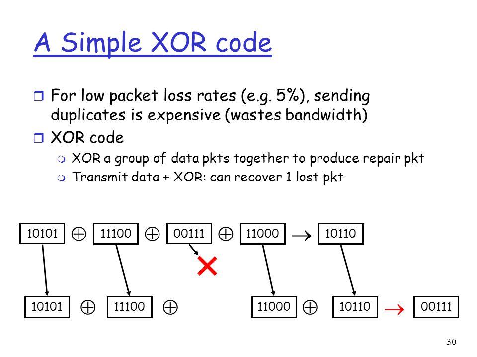 A Simple XOR code        
