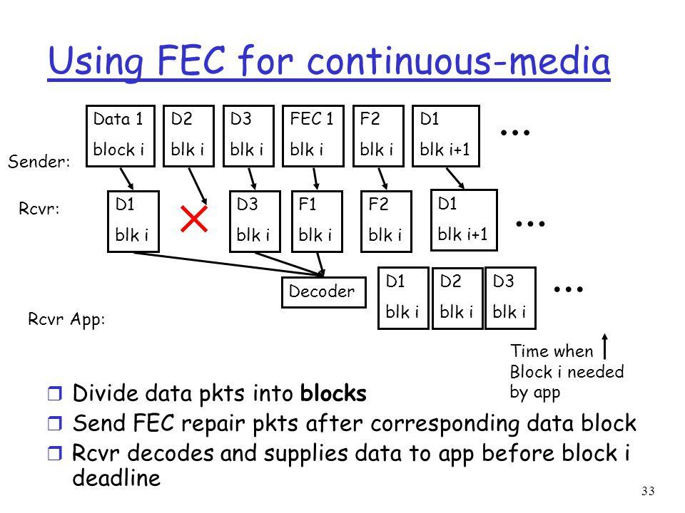 Using FEC for continuous-media