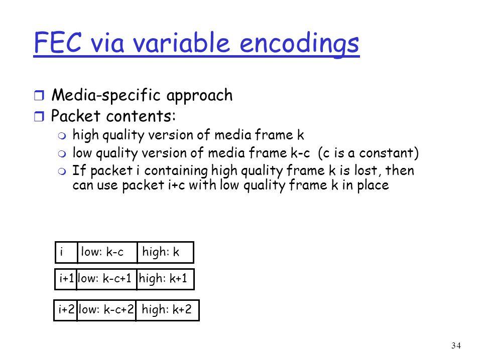 FEC via variable encodings