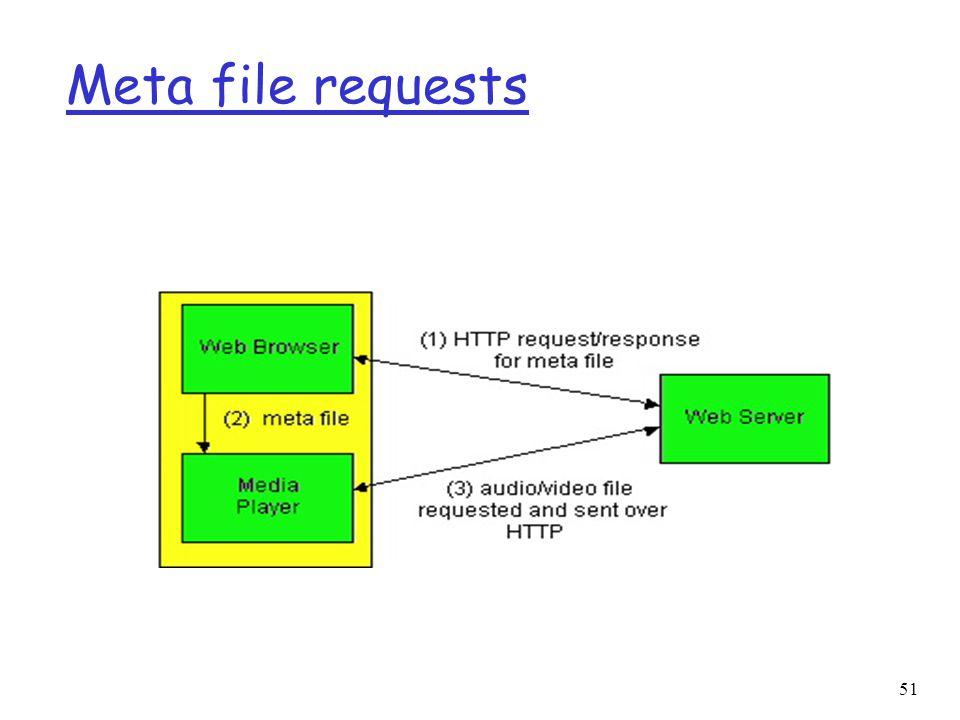 Meta file requests