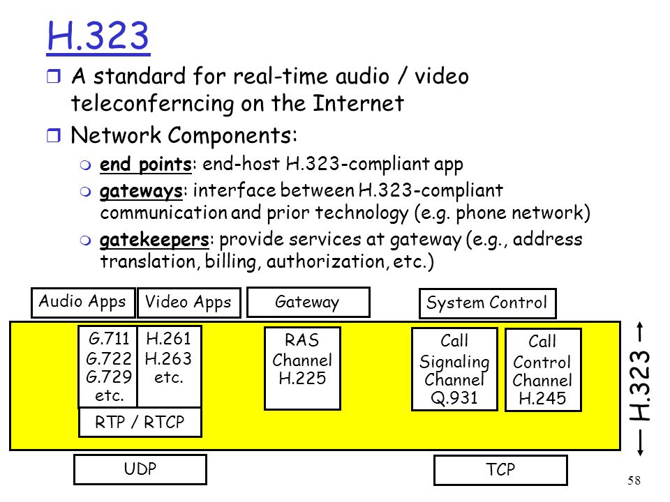 H.323 A standard for real-time audio / video teleconferncing on the Internet. Network Components: end points: end-host H.323-compliant app.