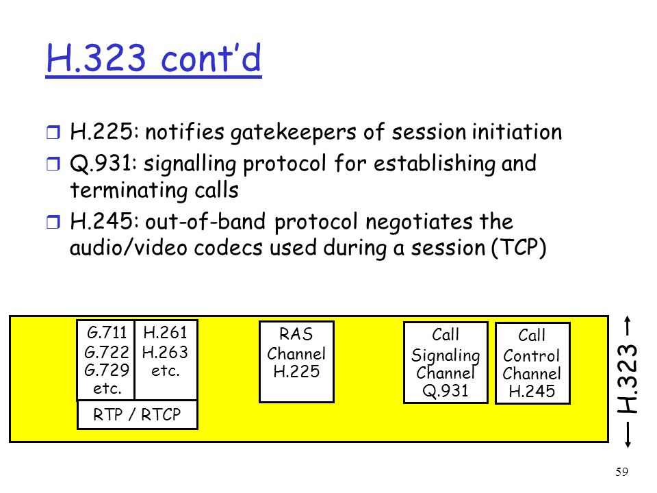 H.323 cont'd H.323 H.225: notifies gatekeepers of session initiation