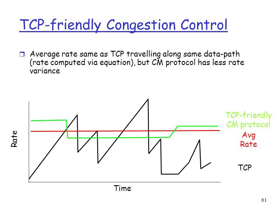 TCP-friendly Congestion Control