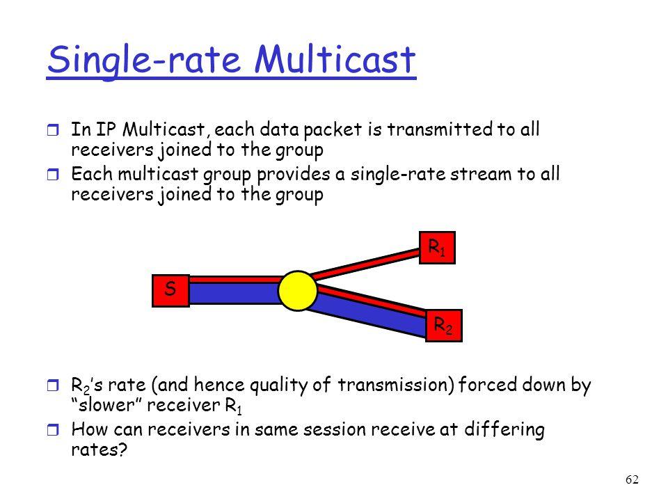 Single-rate Multicast