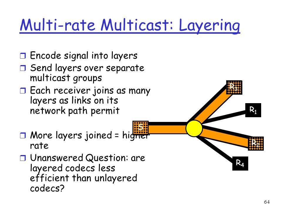 Multi-rate Multicast: Layering