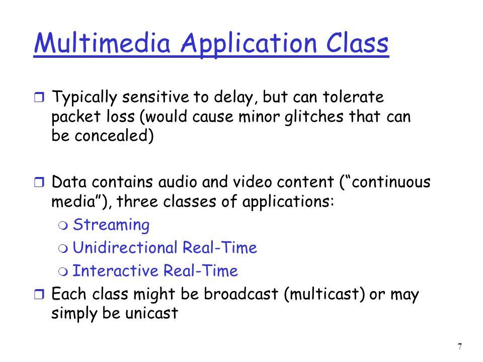 Multimedia Application Class
