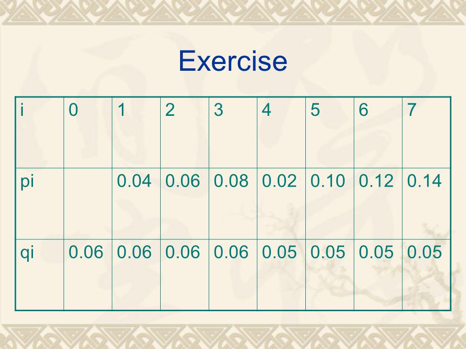 Exercise i 1 2 3 4 5 6 7 pi 0.04 0.06 0.08 0.02 0.10 0.12 0.14 qi 0.05
