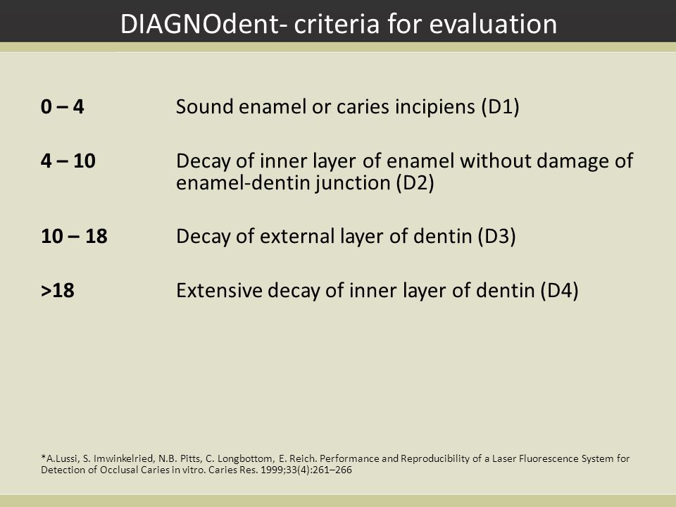 DIAGNOdent- criteria for evaluation