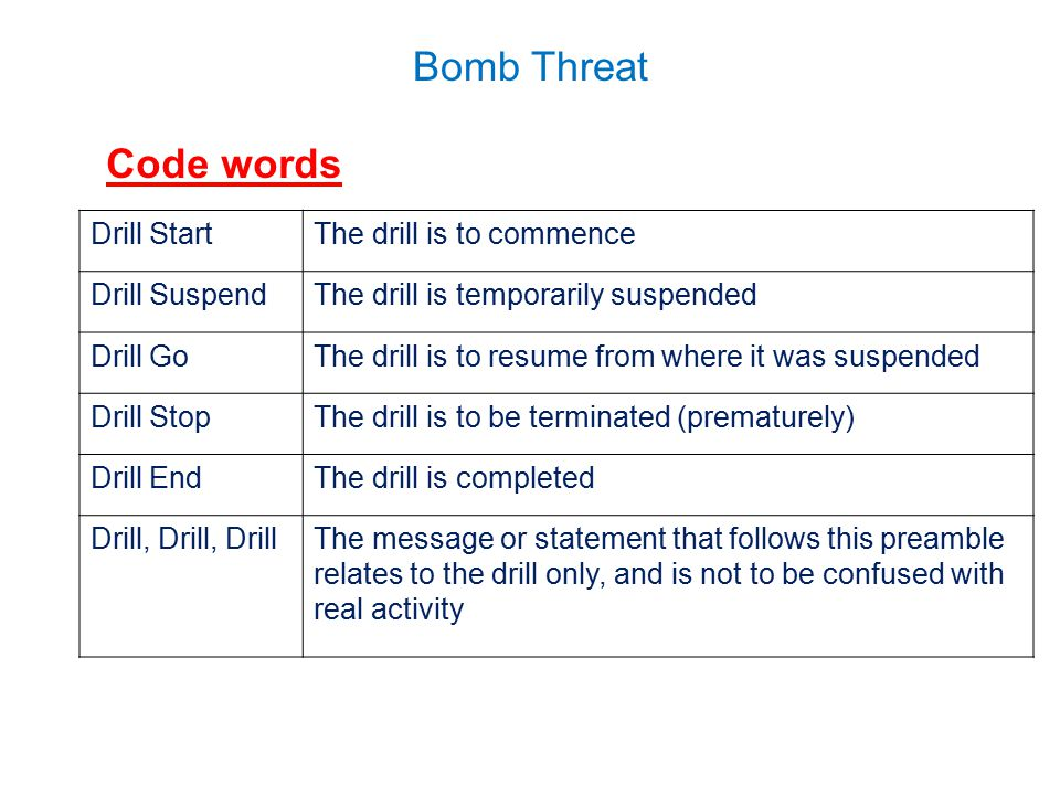 Code words Drill Start The drill is to commence Drill Suspend