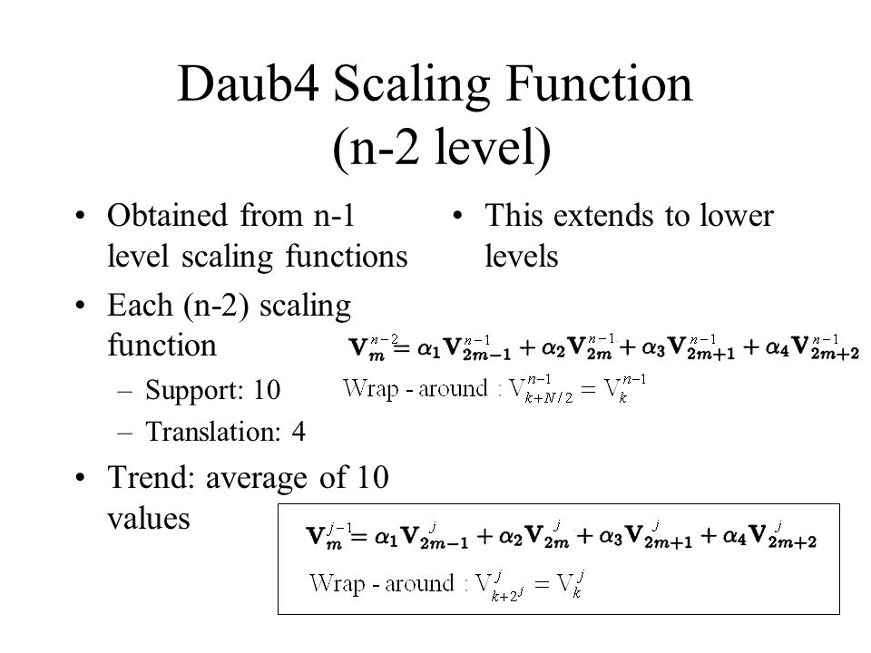 Daub4 Scaling Function (n-2 level)