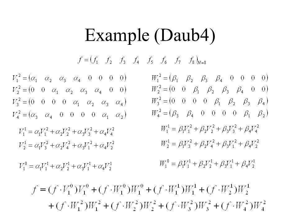 Example (Daub4)