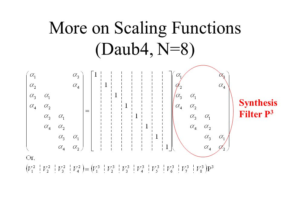More on Scaling Functions (Daub4, N=8)