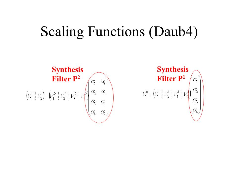 Scaling Functions (Daub4)