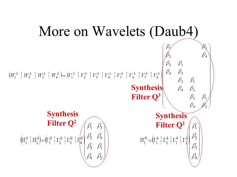 More on Wavelets (Daub4)