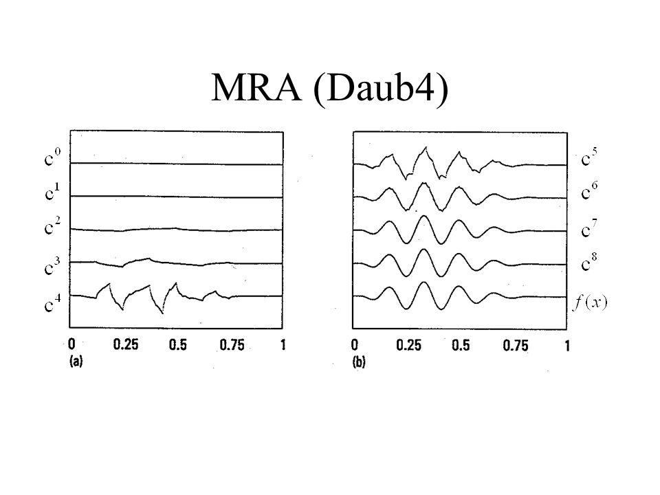 MRA (Daub4)