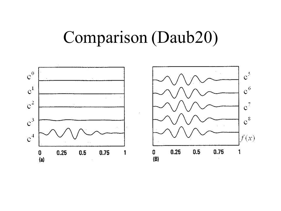 Comparison (Daub20)