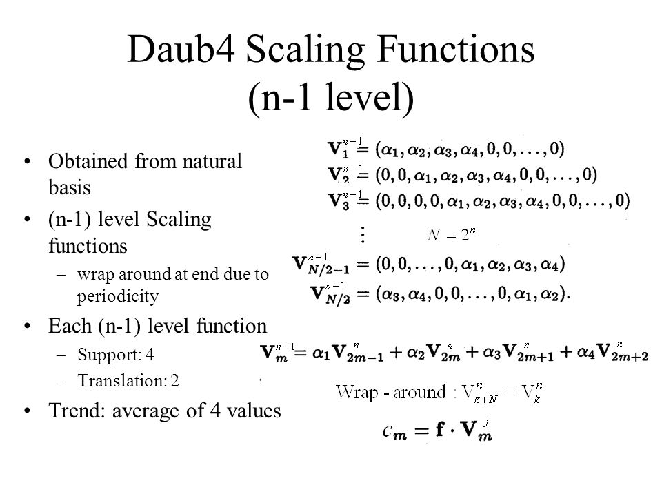 Daub4 Scaling Functions (n-1 level)