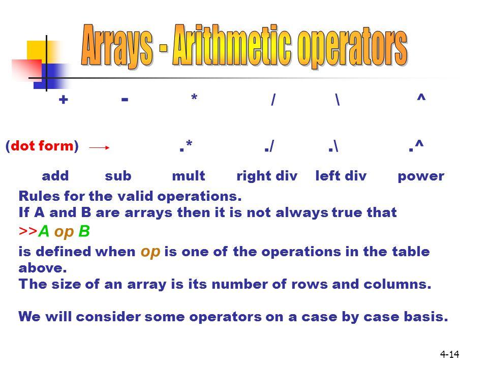 Arrays - Arithmetic operators
