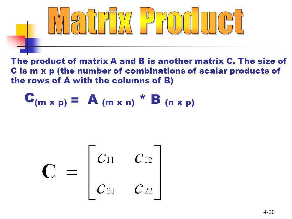 Matrix Product C(m x p) = A (m x n) * B (n x p)