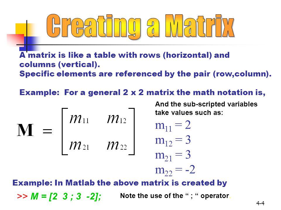 Creating a Matrix m11 = 2 m12 = 3 m21 = 3 m22 = -2