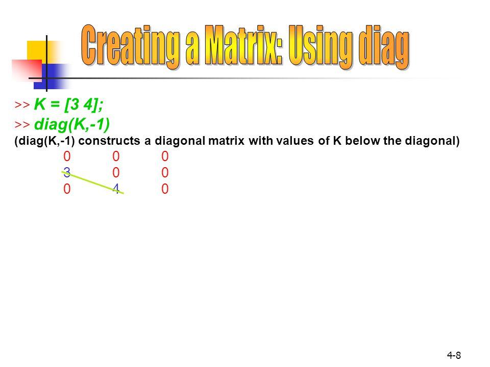 Creating a Matrix: Using diag
