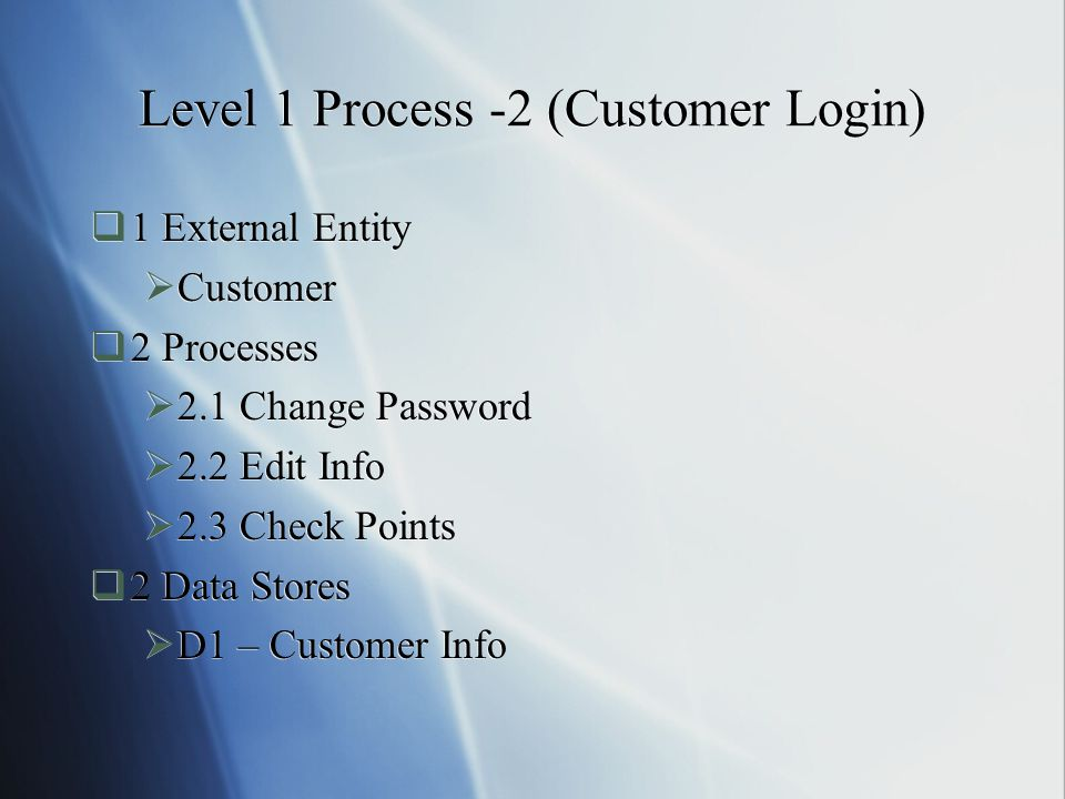 Level 1 Process -2 (Customer Login)