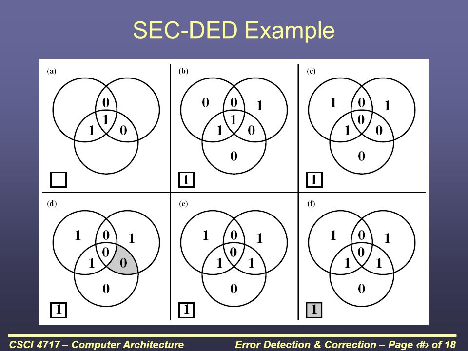 SEC-DED Example