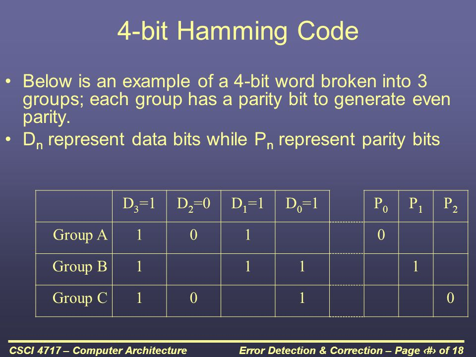 4-bit Hamming Code Below is an example of a 4-bit word broken into 3 groups; each group has a parity bit to generate even parity.
