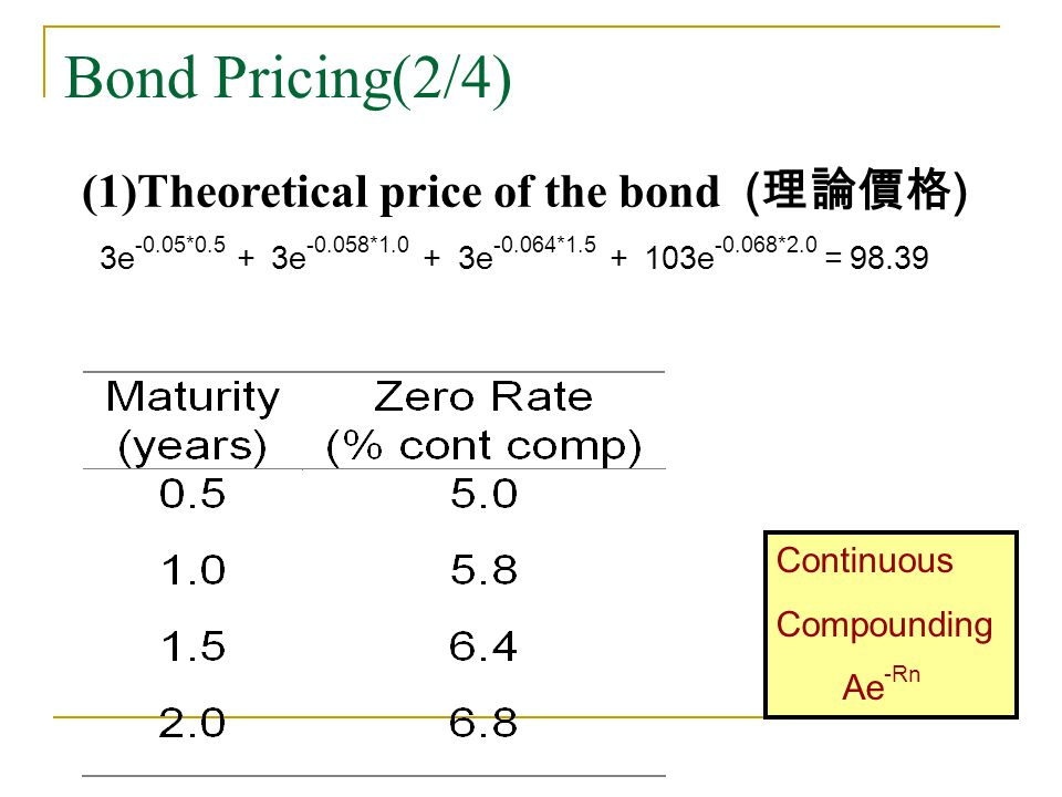 Bond Pricing(2/4) Theoretical price of the bond (理論價格) Continuous