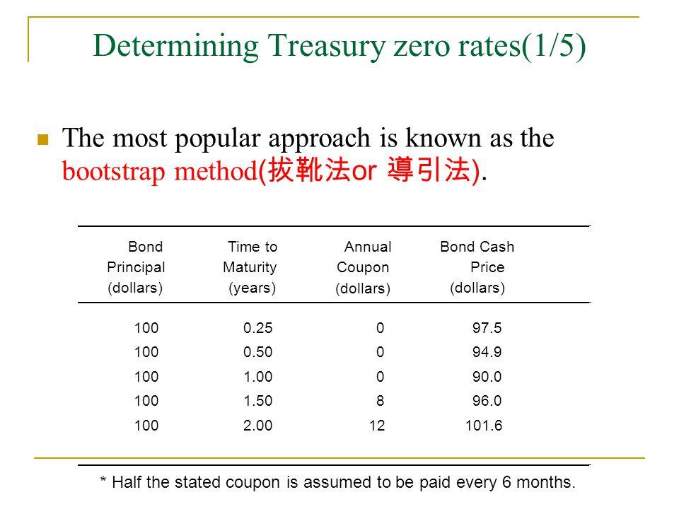 Determining Treasury zero rates(1/5)