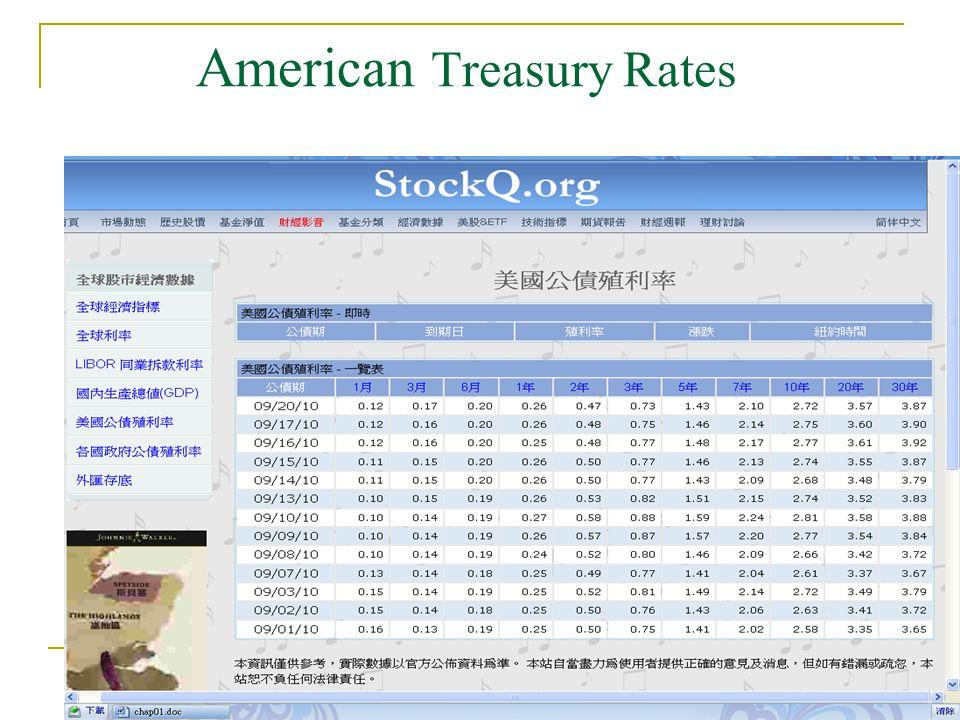 American Treasury Rates