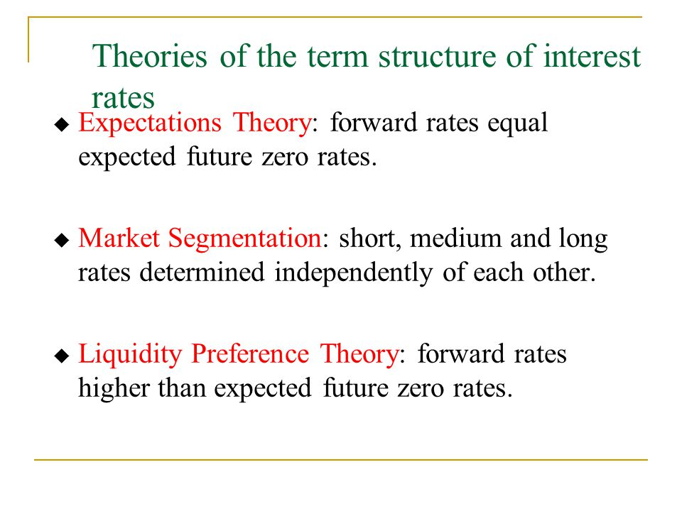Theories of the term structure of interest rates