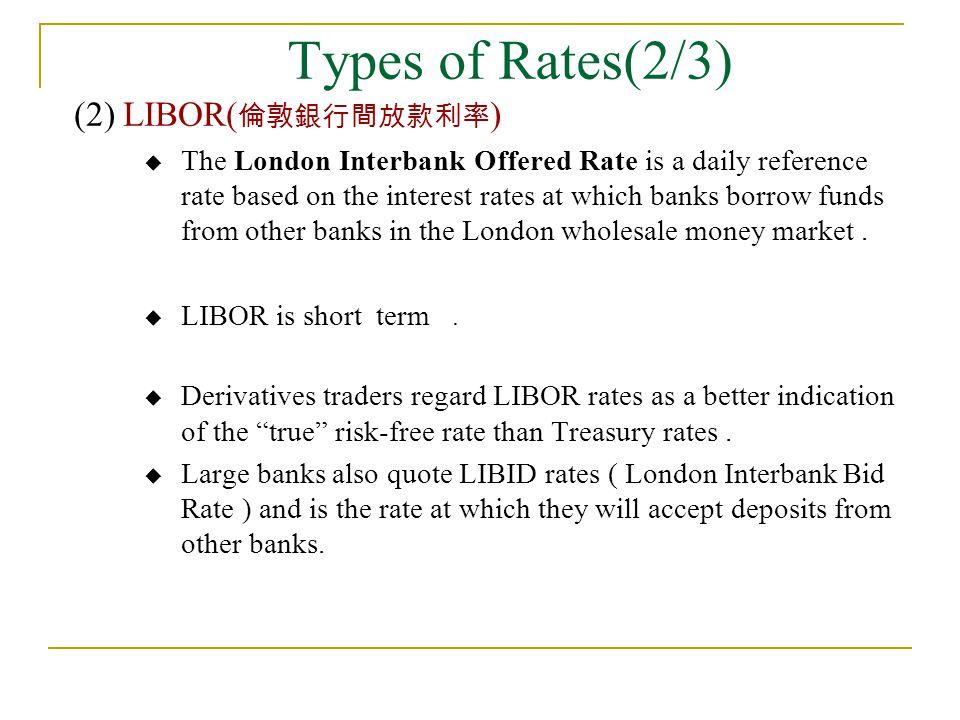 Types of Rates(2/3) (2) LIBOR(倫敦銀行間放款利率)