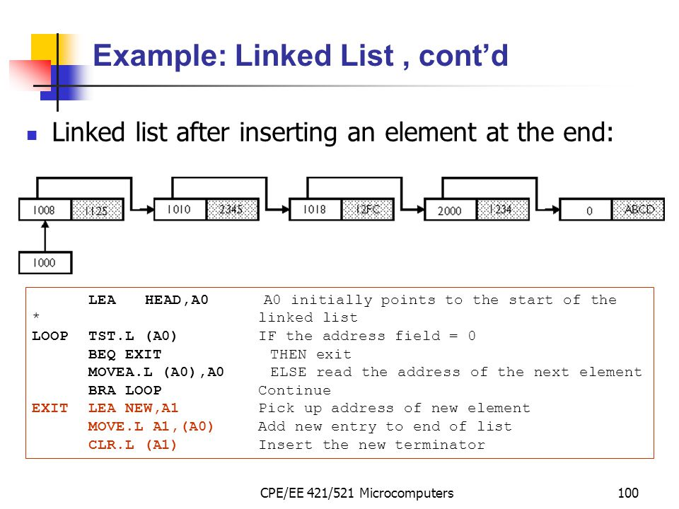 Example: Linked List , cont'd
