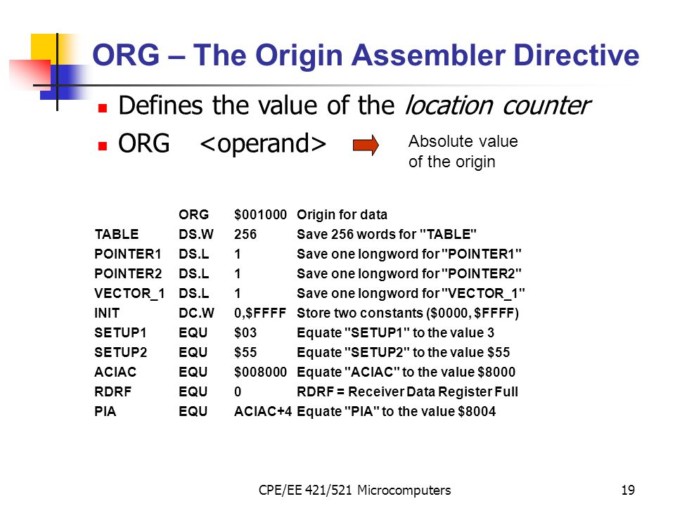 ORG – The Origin Assembler Directive